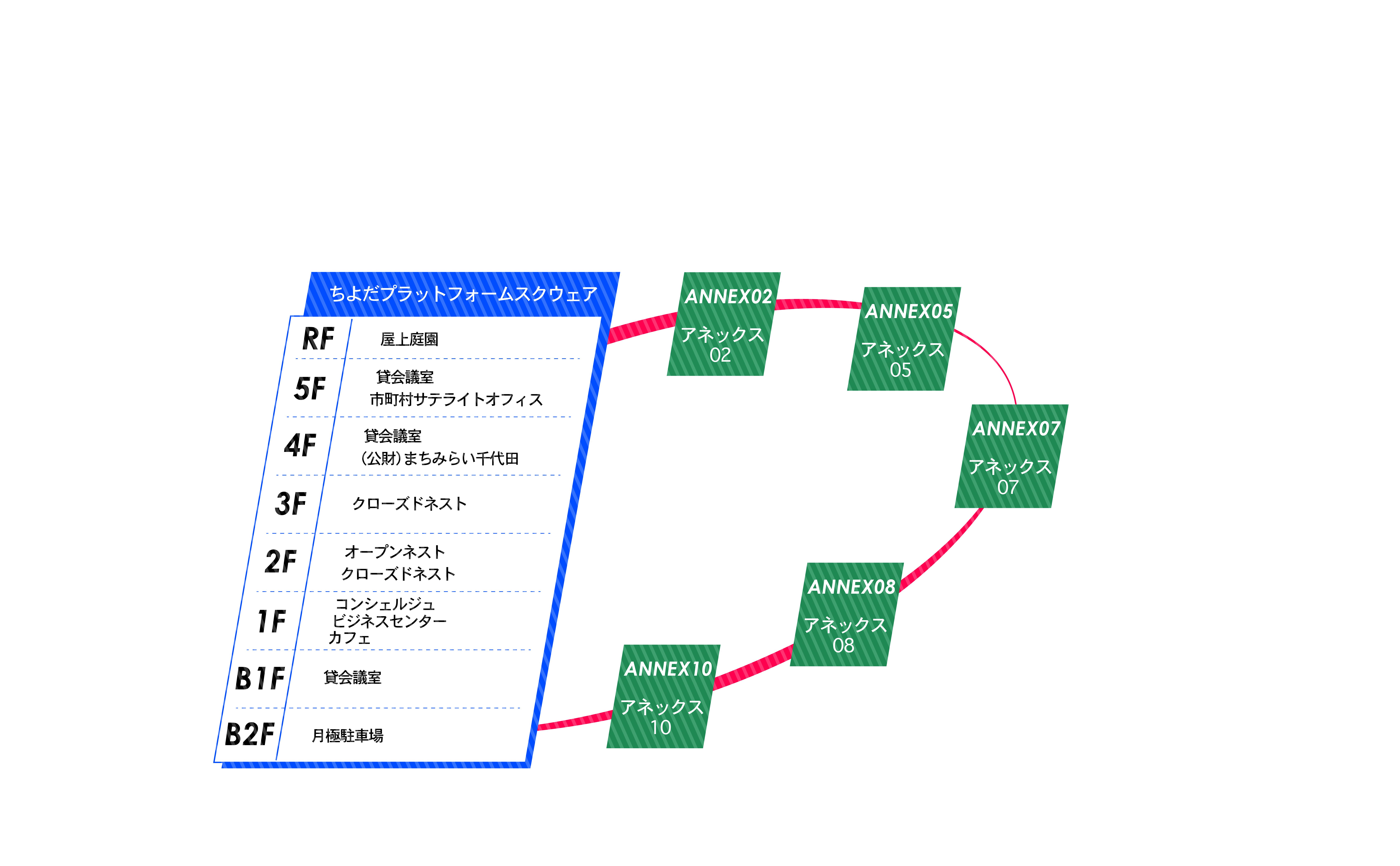conceptmap